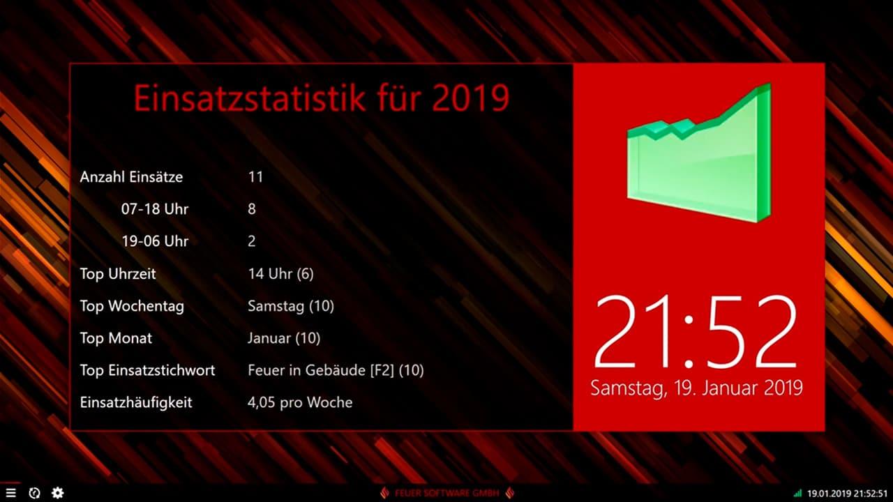 Feuersoftware-Standbyanzeige-02
